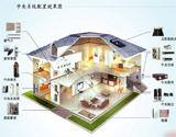 智能家居与物联网